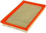 Fram CA4309 Rigid Panel Air Filter Reviews