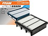 FRAM CA10470 Extra Guard Panel Air Filter